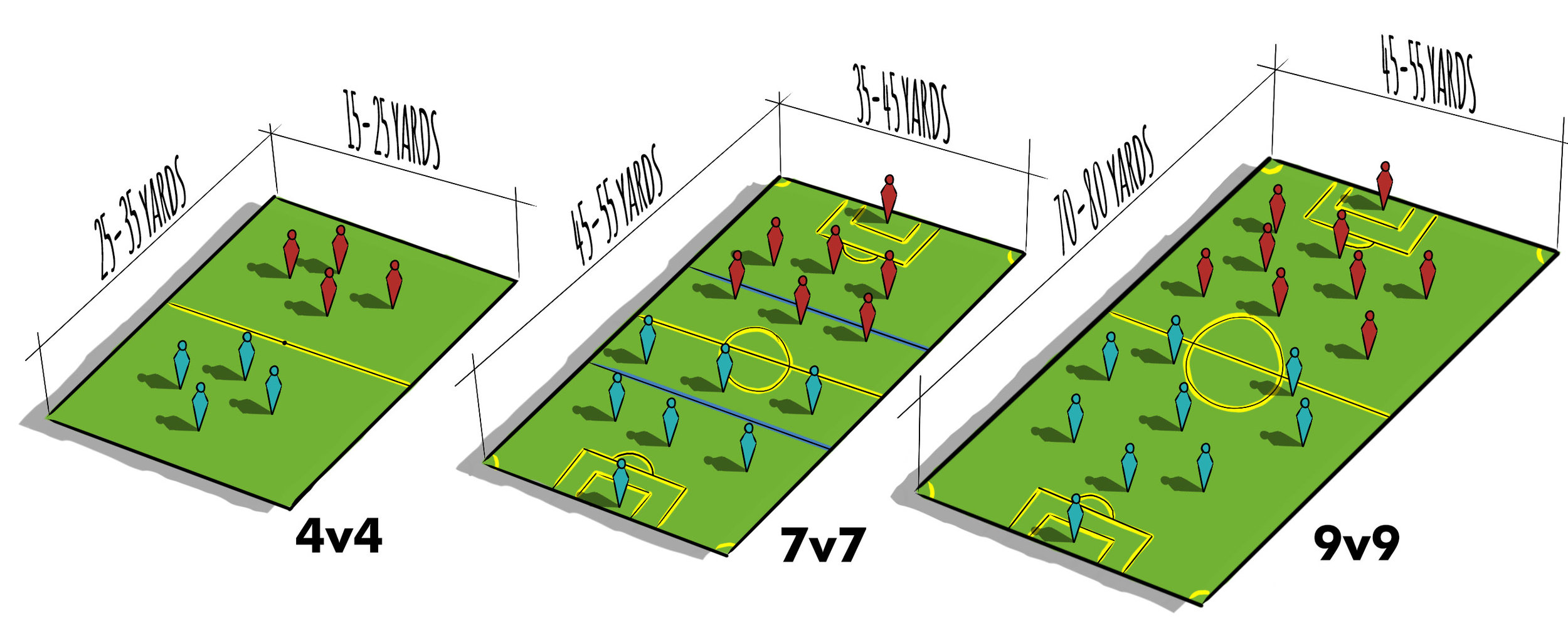 youth-soccer-field-dimension.jpg
