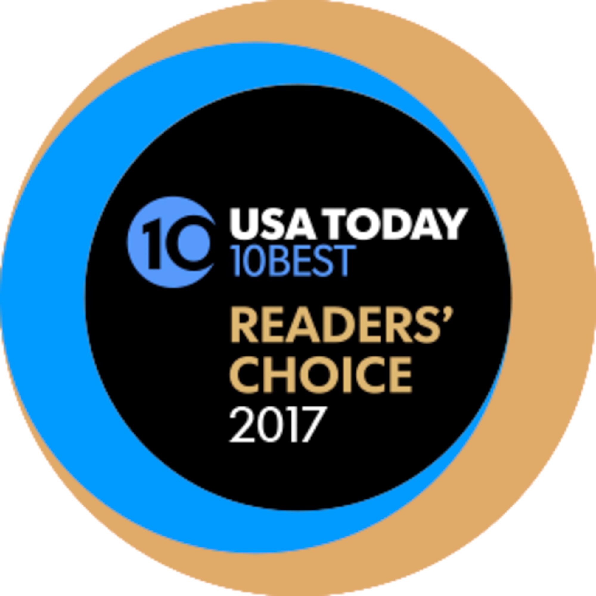 Best Splash Pad Readers' Choice awards