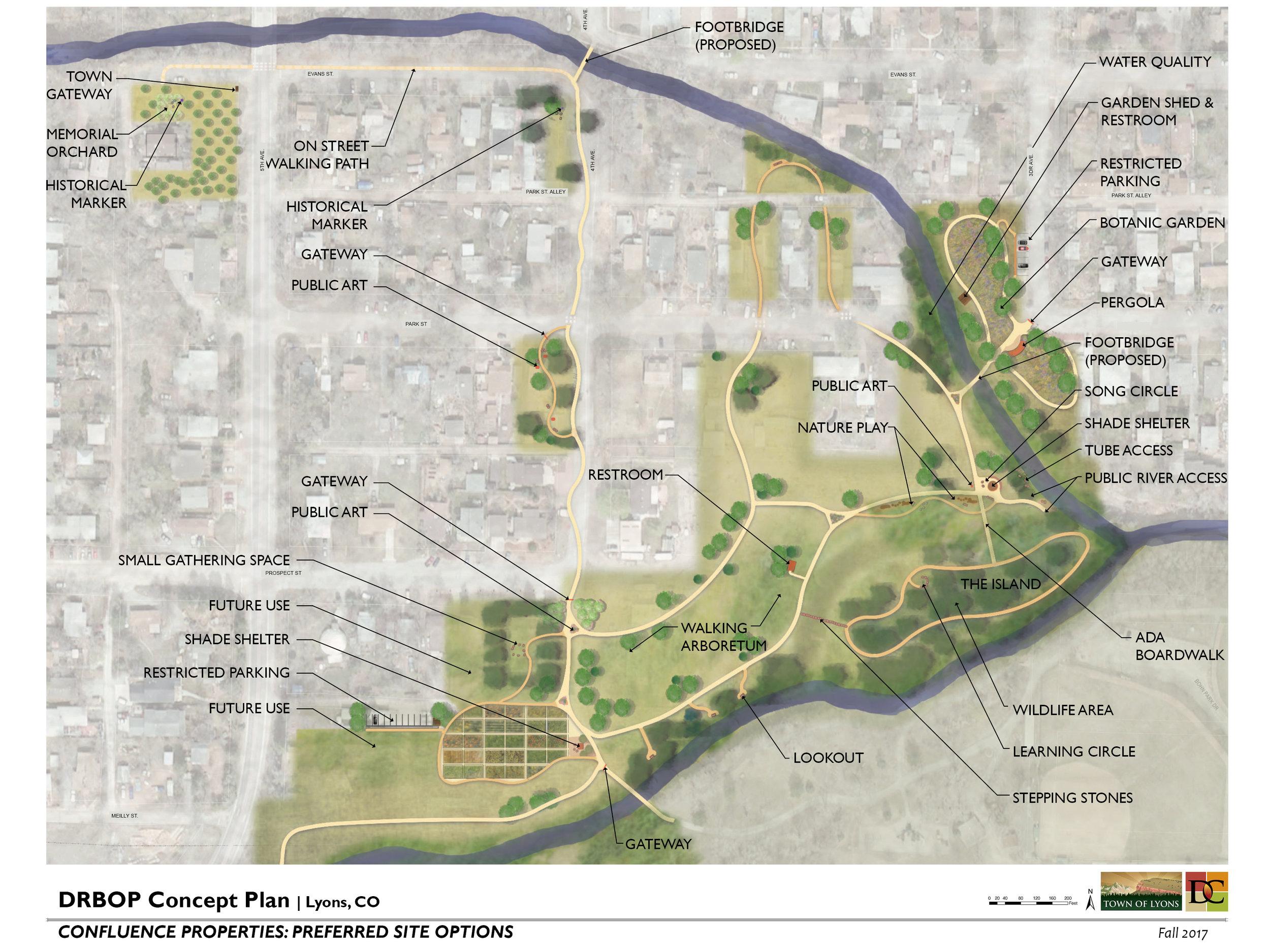 Land Use & Management Plan - Lyons, CO