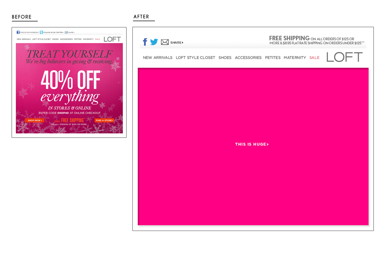 Starting with Cyber Monday, Camila was able to create a layout without the predictable large sale message that dominates the landscape during the Holiday season. The email generated historic metrics and revenue for LOFT.