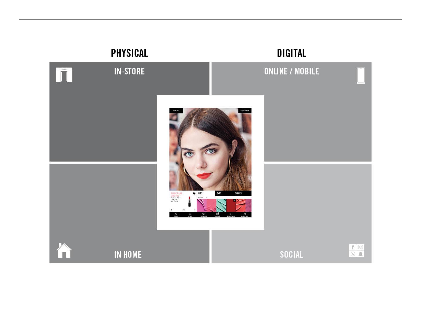 the_wieland_initiative_mac_cosmetics_ar_mirror_whats_next_2018_01_104.jpg