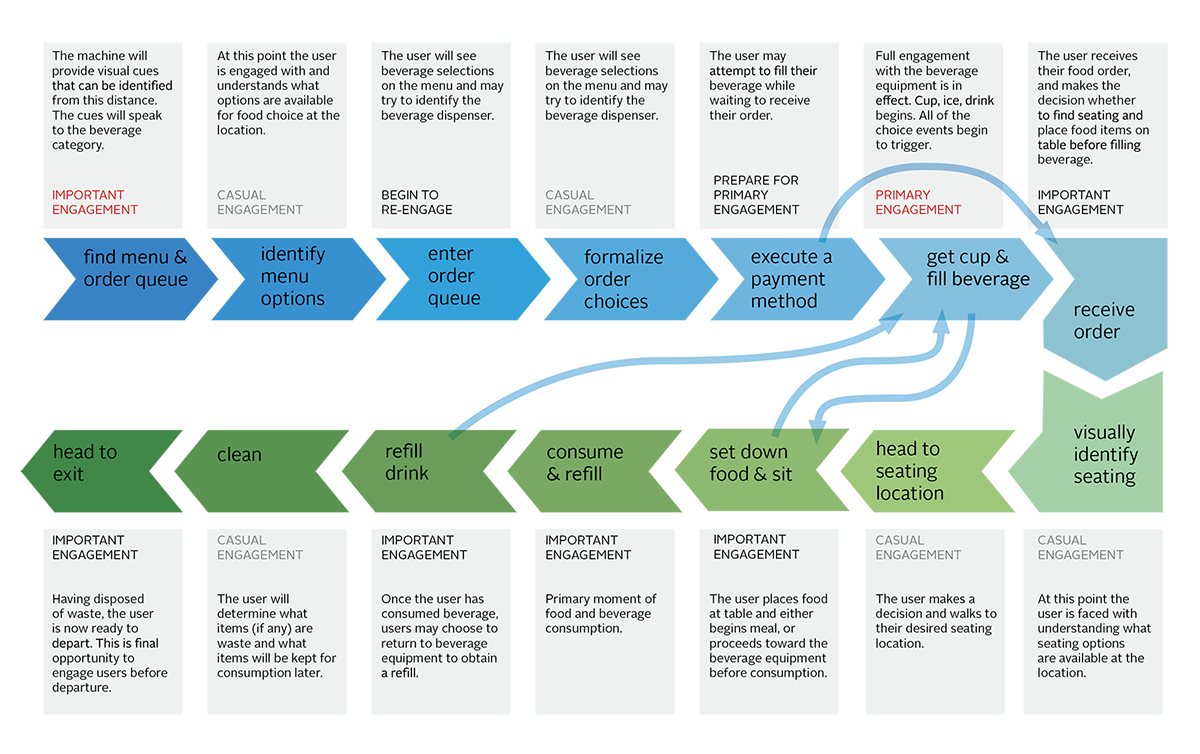 consumer_journey-01 copy.png