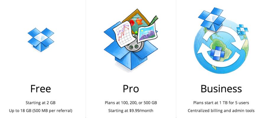 sharepoint-skydrive-pro-vs-dropbox-2.png