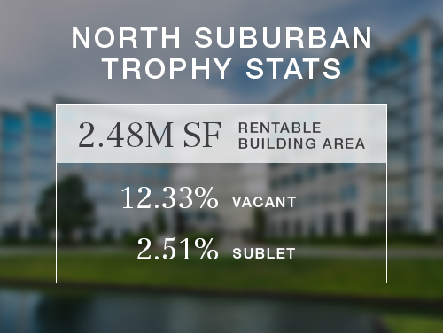 north trophy stats.jpg