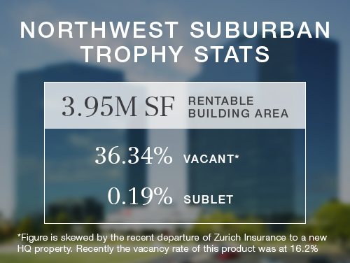 northwest trophy stats.jpg