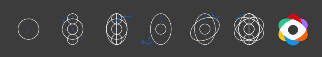 With the consideration of the Golden Ratio, I present to your the Pixable 'eye'.