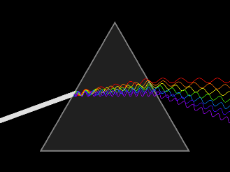 Roger Bacon - A triangular prism, dispersing light; waves shown to illustrate the differing wavelengths of light.