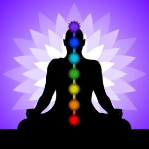7 Chakras Of The Body