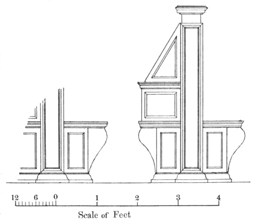 Elevation of Book Desks and Reader's Seats