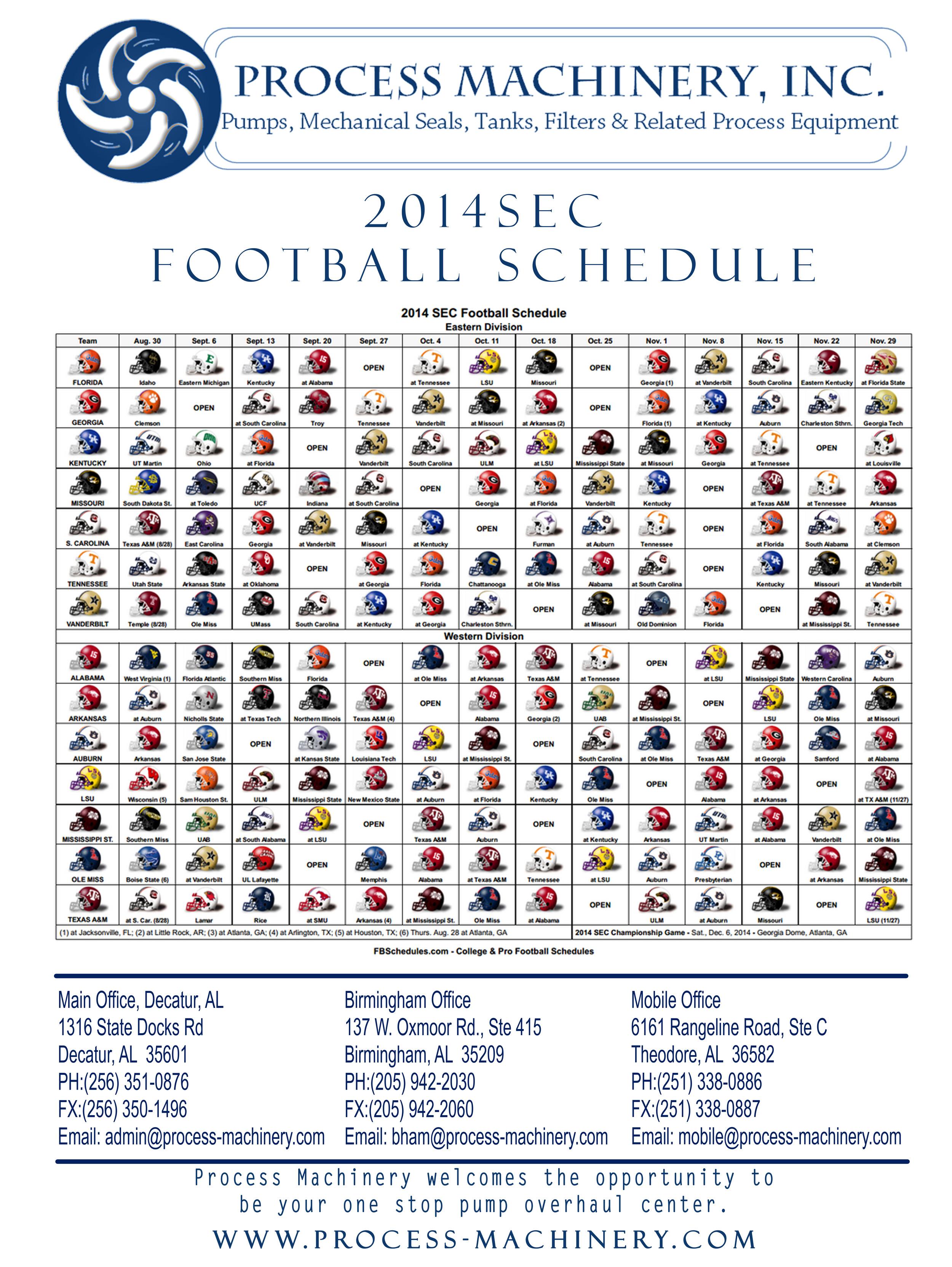 Process Machinery Football Poster