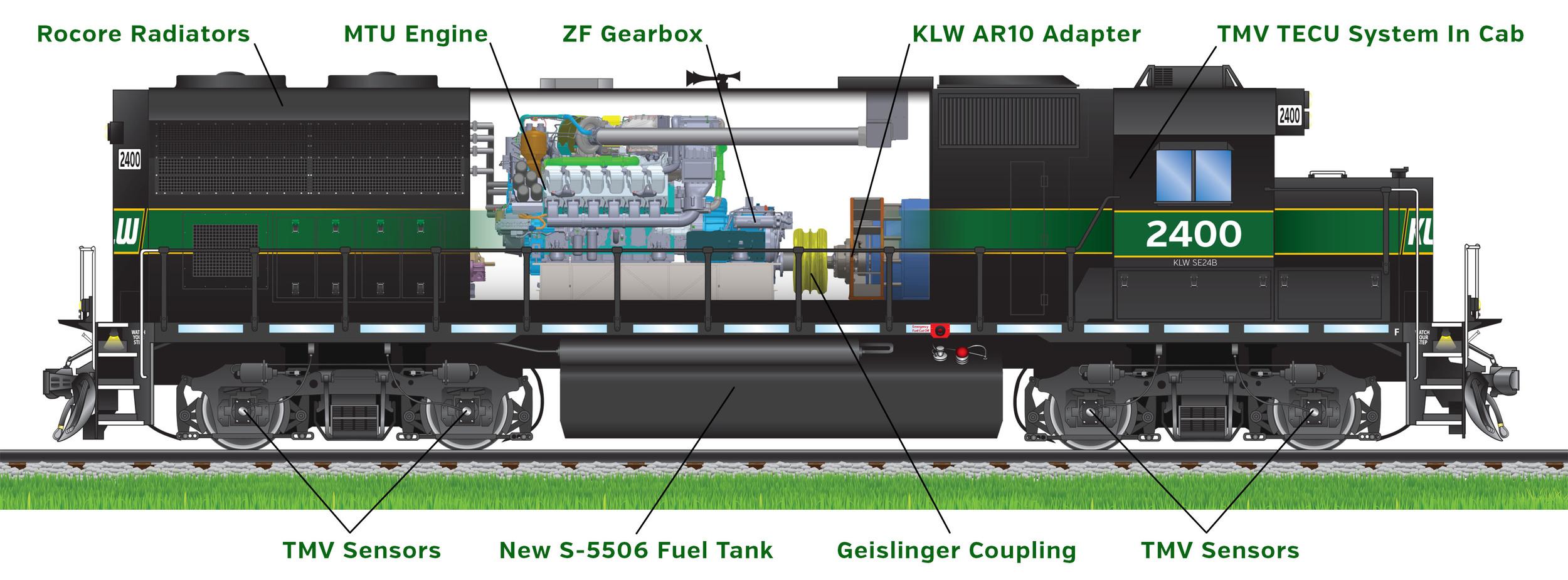 SE24B — Knoxville Locomotive Works