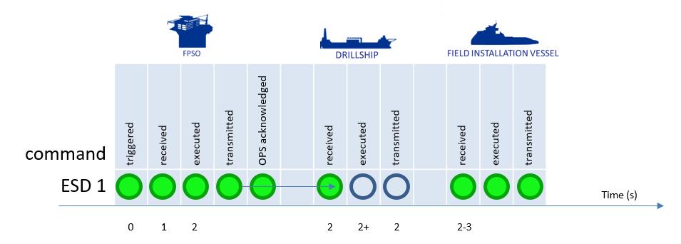 telecommands.PNG