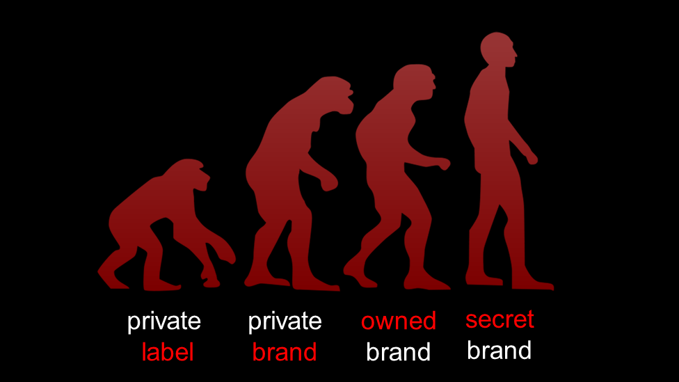 Secret Brand Evolution_D.png