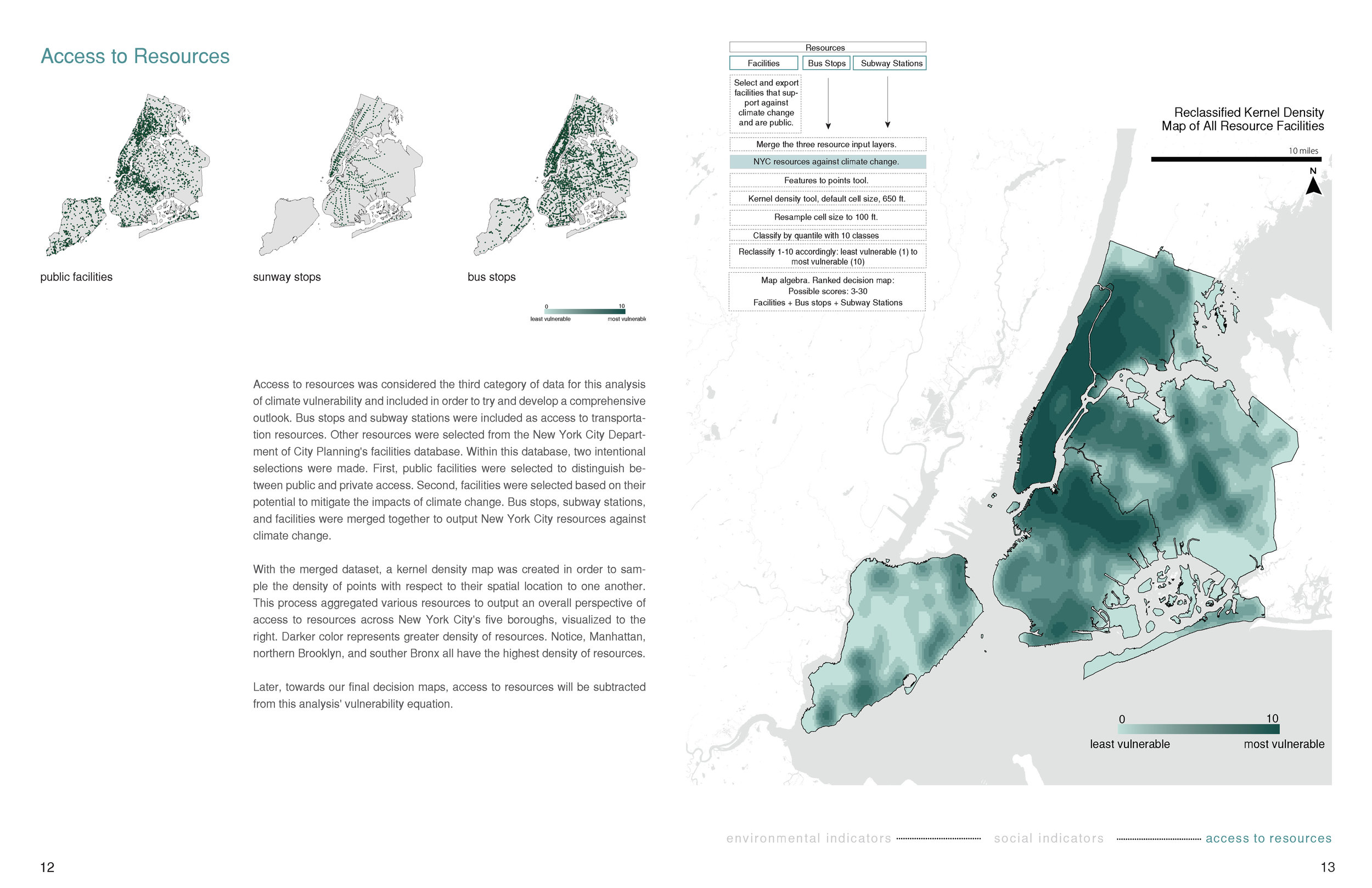 ClimateChangeVulnerability_P16-17.jpg