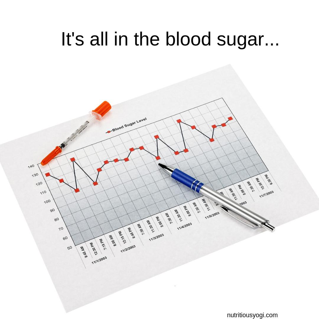 blood sugar chart .png