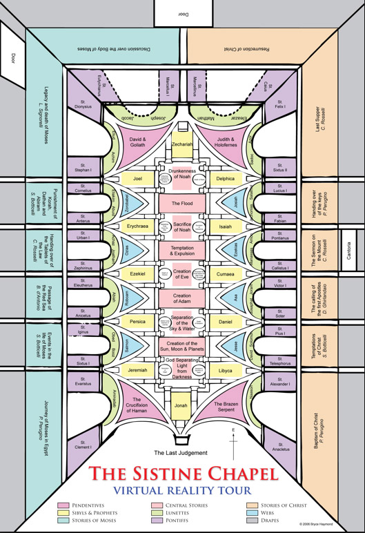 Sistine Chapel Diagram 1.jpg