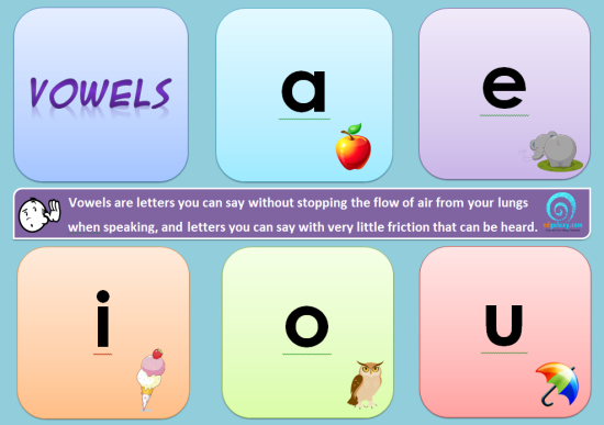 vowels-poster.PNG