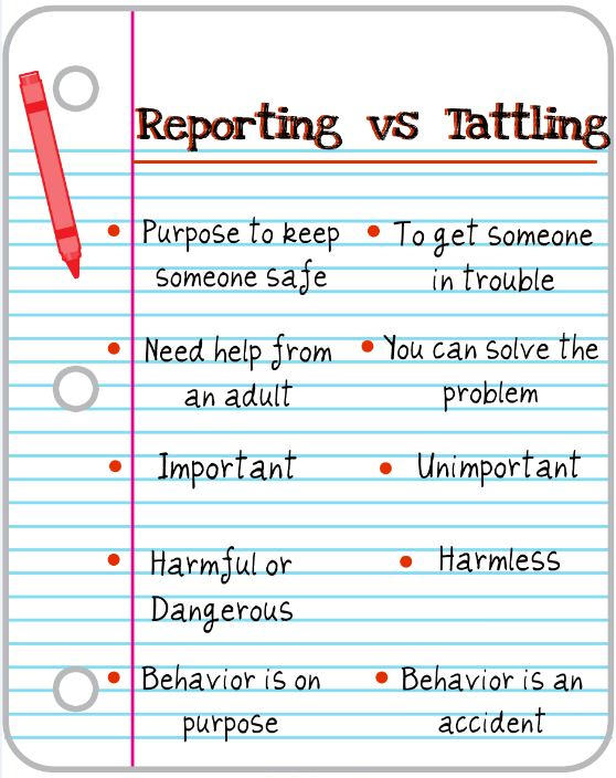 Reporting Vs Tattling.JPG