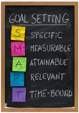SMART GOAL POSTER.PNG