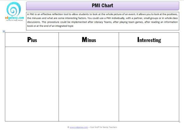 PMI-Chart.JPG