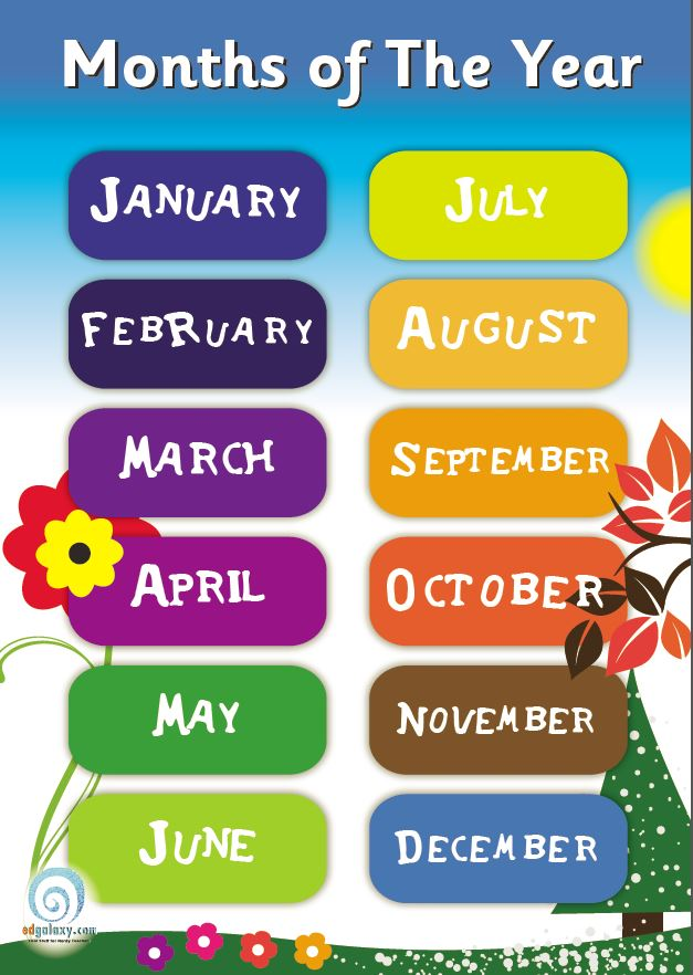 image relating to Months of the Year Printable referred to as Weeks of the Calendar year Clroom Poster Edgalaxy - Schooling