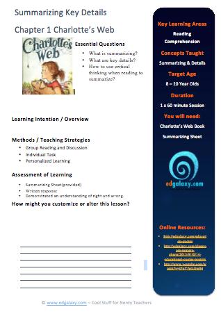 charlottes web reading task