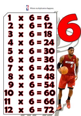 13 Poster NBA Times table set