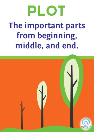 6 parts of a narrative poster set