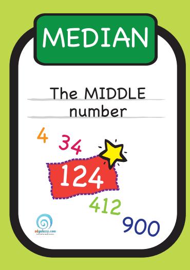 mean, median, range, maximum, minimum poster set