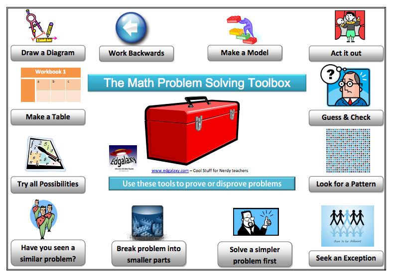 Maths toolbox Poster