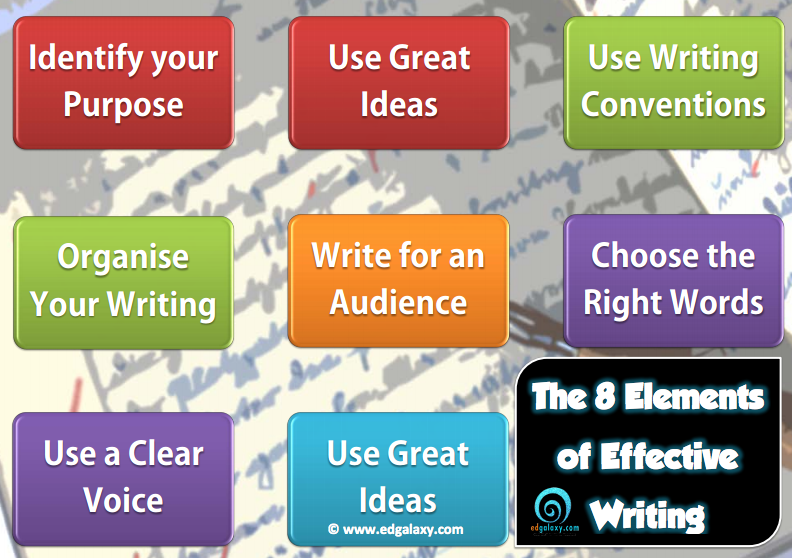 The 8 Elements of Effective Writing poster