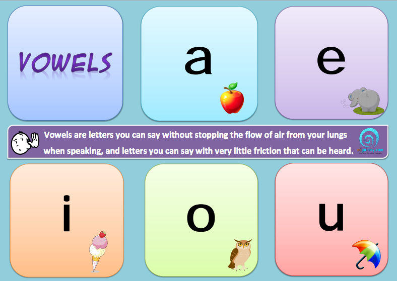 vowels poster