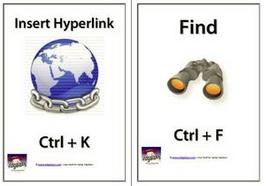 Set of 10 computer shortcuts posters