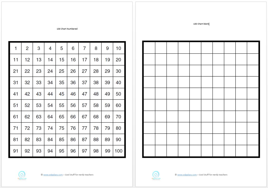 Printable 100 counting charts for students — Edgalaxy - Teaching ...