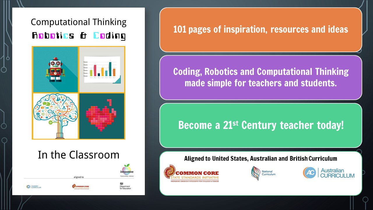 Hundred's of Computational Thinking Resources and Teaching Activities