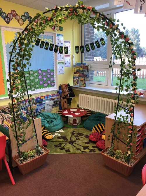 Classroom decoration ideas that engage and inspire ...