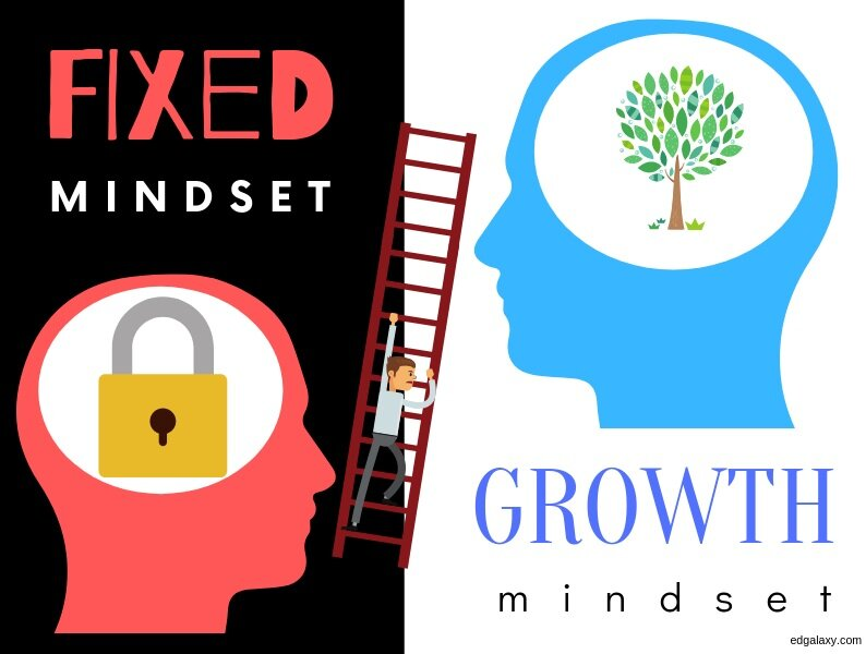 Growth Mindset activities for teachers and students — Edgalaxy - Teaching  ideas and Resources