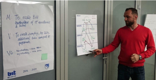 ABOVE: A trainer takes participants through the workflow in STRATEGIC THINKING