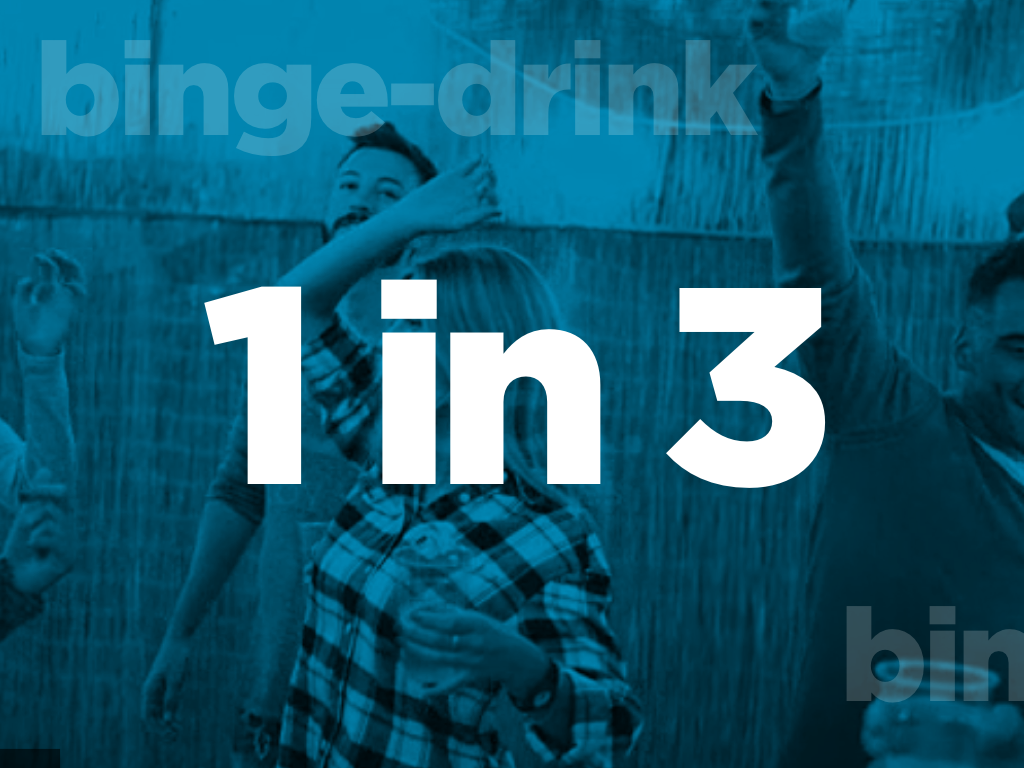 1 in 3 will binge-drink in the first two weeks. (iStock video background)