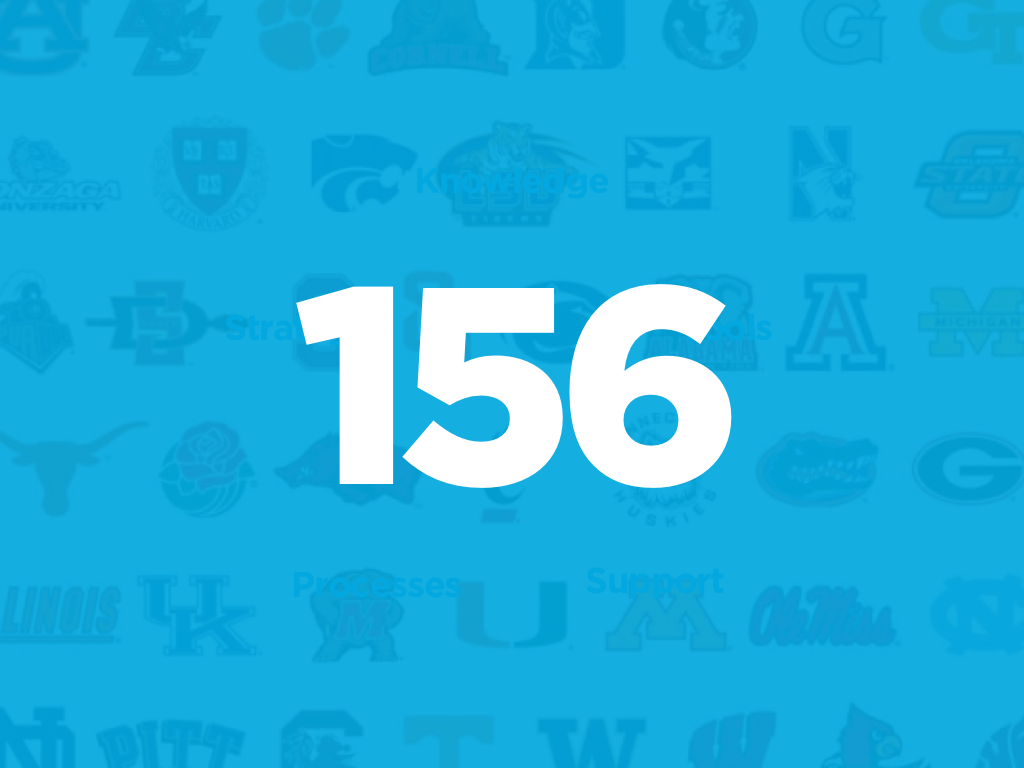 156 colleges are participating in our campus program, working with JED to improve their mental health, substance abuse and suicide prevention programming (Logos scroll)