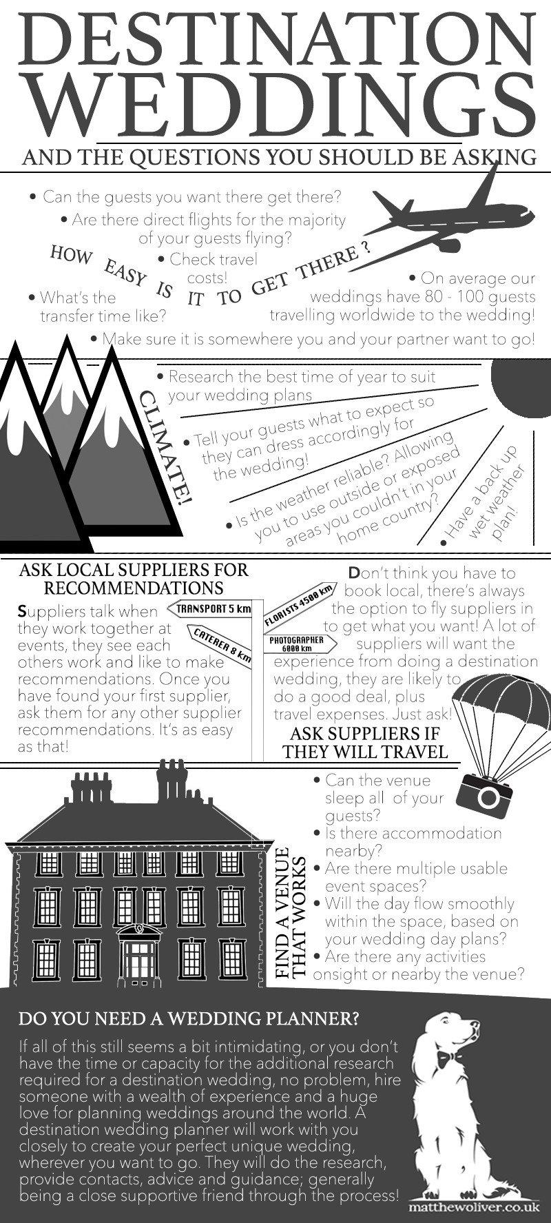 Matthew Oliver - Destination Wedding Planner