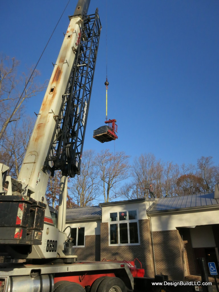 Loading the roof