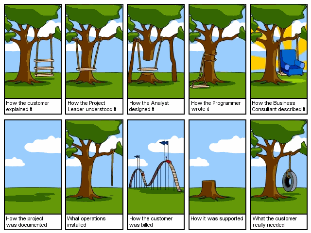 software project swing cartoon.png