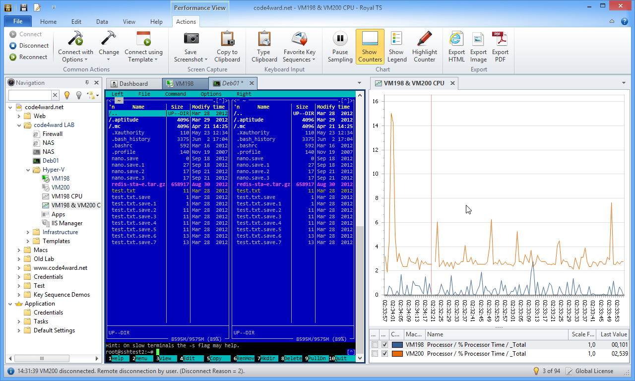 Royal TS supports SSH/Telnet as well as advanced real-time Performance Views