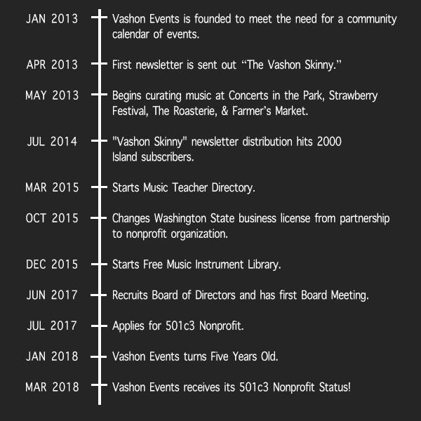 Timeline v2.png