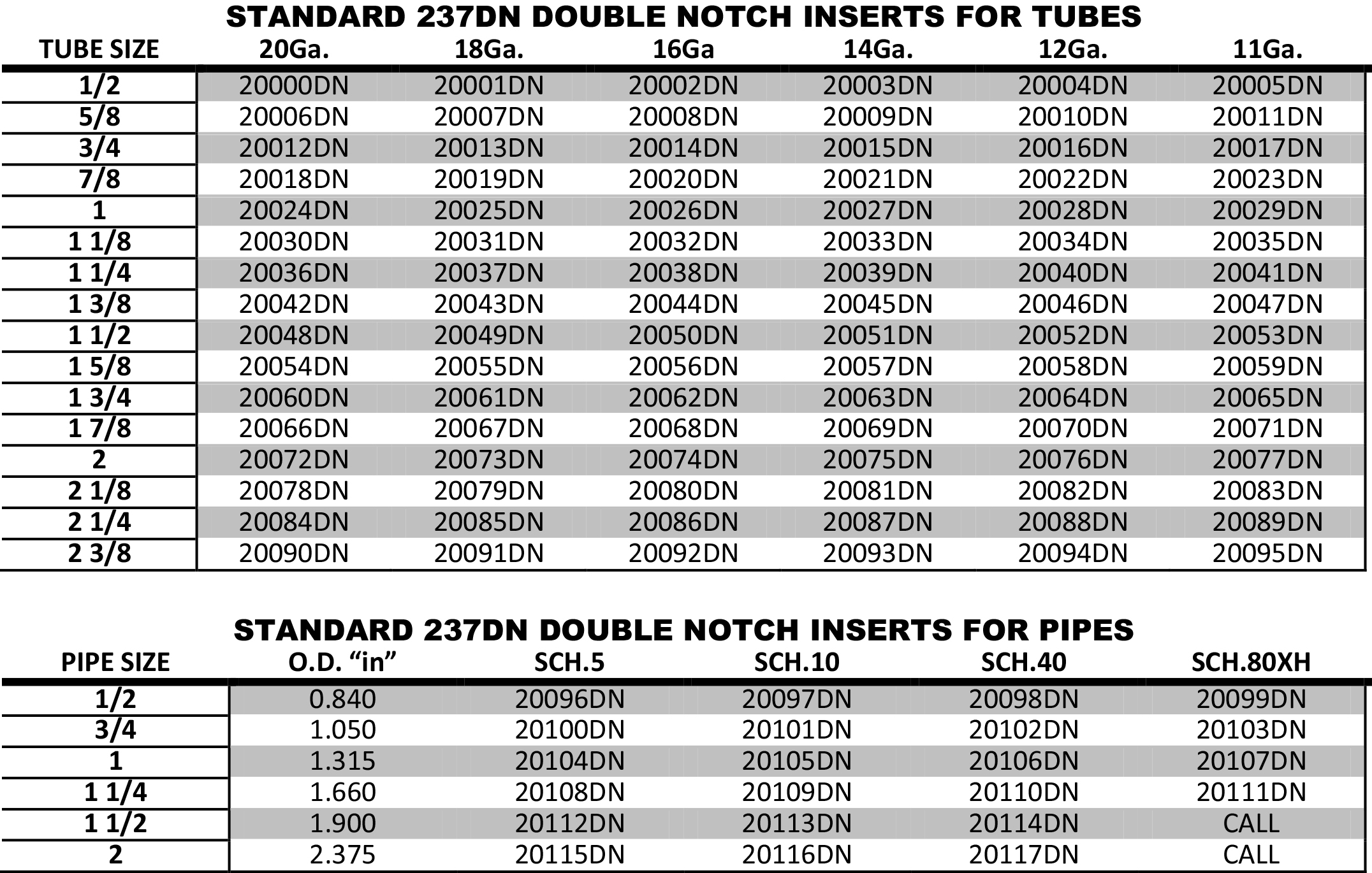 D237DN Chart.jpg