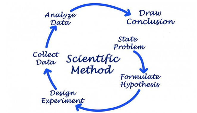 The Scientific Method.png