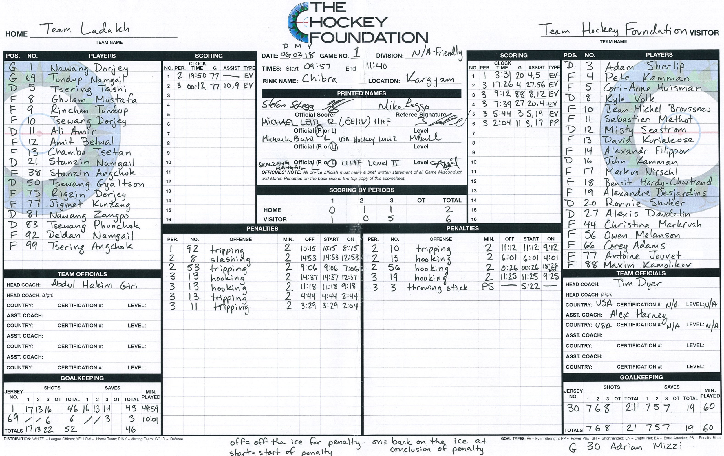 Official score-sheet from the record-breaking game between Team Hockey Foundation and Team Ladakh on February 6, 2018.