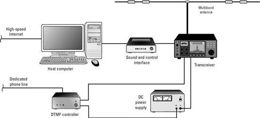 computers in ham shack.jpg