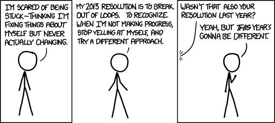Resolution by  xkcd